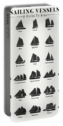 Sailing Vessel Types And Rigs Portable Battery Charger