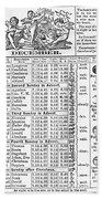 Family Almanac, 1874 Beach Towel