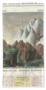 1825 Carez Comparative Map Or Chart Of The Worlds Great Mountains Beach Towel