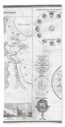 1838 Monin Map Or Physical Tableau And Astronomy Chart  Beach Towel by Paul Fearn