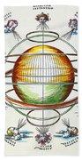Ptolemaic Universe, 1525 Beach Sheet
