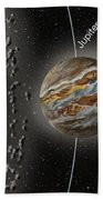 Solar System Orbits, Illustration Beach Towel