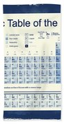 Vintage Periodic Table Of The Elements Beach Towel by Dan Sproul