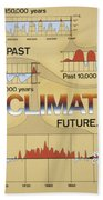 Weather: Climate Change Beach Towel