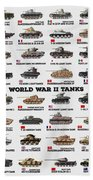 World War II Tanks Beach Sheet