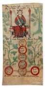 William The Conqueror Family Tree Beach Towel by Photo Researchers