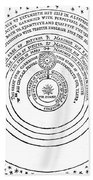 Heliocentric Universe, Thomas Digges Beach Towel