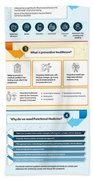 Know About Functional Medicine And Preventive Healthcare Infographic Beach Towel