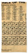 Periodic Table  Of The Elements Beach Towel