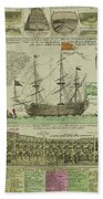 Man Of War Ship Diagram - German - 18th Century Beach Towel