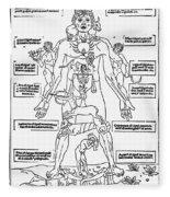 Bloodletting Chart, 1493 Fleece Blanket