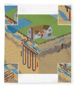 Geothermal Heat Pumps Fleece Blanket