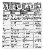 Baker's Price List, 1600 Fleece Blanket