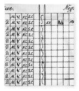 Bill Of Rights, 1791 Fleece Blanket