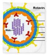 Rotavirus Fleece Blanket