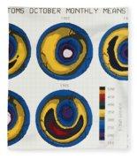 Antarctica: Ozone, 1988 Fleece Blanket