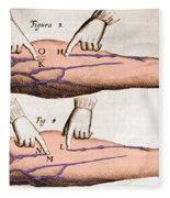 Historical Illustration Of Blood Vessels Fleece Blanket