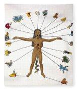 Aztec Zodiac Man, Medical Astrology Fleece Blanket