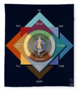 Four Elements, Ages, Humors, Seasons Fleece Blanket