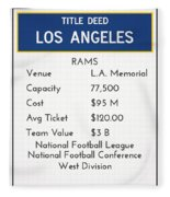 My Nfl Los Angeles Rams Monopoly Card Fleece Blanket