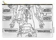 Bloodletting Chart, 1493 Carry-all Pouch