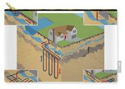 Geothermal Heat Pumps Carry-all Pouch