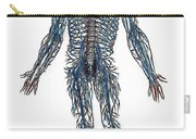 Vesalius: Nerves, 1543 Carry-all Pouch