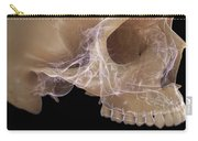 Anatomy Of The Skull Carry-all Pouch
