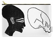 Anatomy: Human Cranium Carry-all Pouch