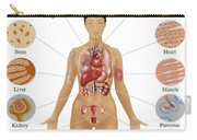 Cells Of The Body Carry-all Pouch