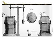 Davy: Gas Machine, 1800 Carry-all Pouch