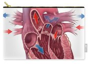 Heart Blood Flow Carry-all Pouch