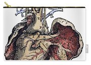 Human Heart, 1543 Carry-all Pouch