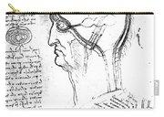 Leonardo: Brain, C1490 Carry-all Pouch