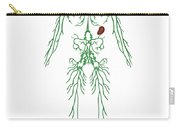 Lymphatic System, Illustration Carry-all Pouch