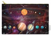 Solar System 1 Carry-all Pouch by Garry Walton