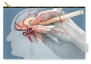 The Hand Knows Carry-all Pouch