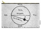 Transit Of Mercury, 1753 Carry-all Pouch