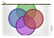 Venn Diagram Of Intersecting Circles Carry-all Pouch