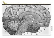 Brain Cross-section Carry-all Pouch