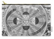 Copernican World System, 17th Century Carry-all Pouch by Science Source