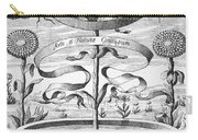 Flower Clock, 1643 Carry-all Pouch