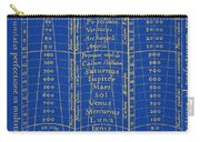 Hierarchy Of The Universe, 1617 Carry-all Pouch