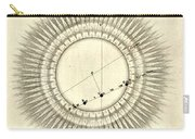 Transit Of Venus, 1761 Carry-all Pouch by Science Source