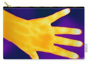 Thermogram Of A Hand Carry-all Pouch