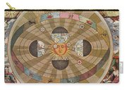 Copernican World System, 17th Century Carry-all Pouch