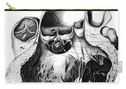 Heart Anatomy, Carl Von Rokitansky, 1875 Carry-all Pouch