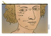 Metoposcopy, 17th Century Carry-all Pouch