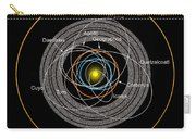 Orbits Of Earth-crossing Asteroids Carry-all Pouch