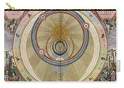 The Planisphere Of Brahe Harmonia Carry-all Pouch